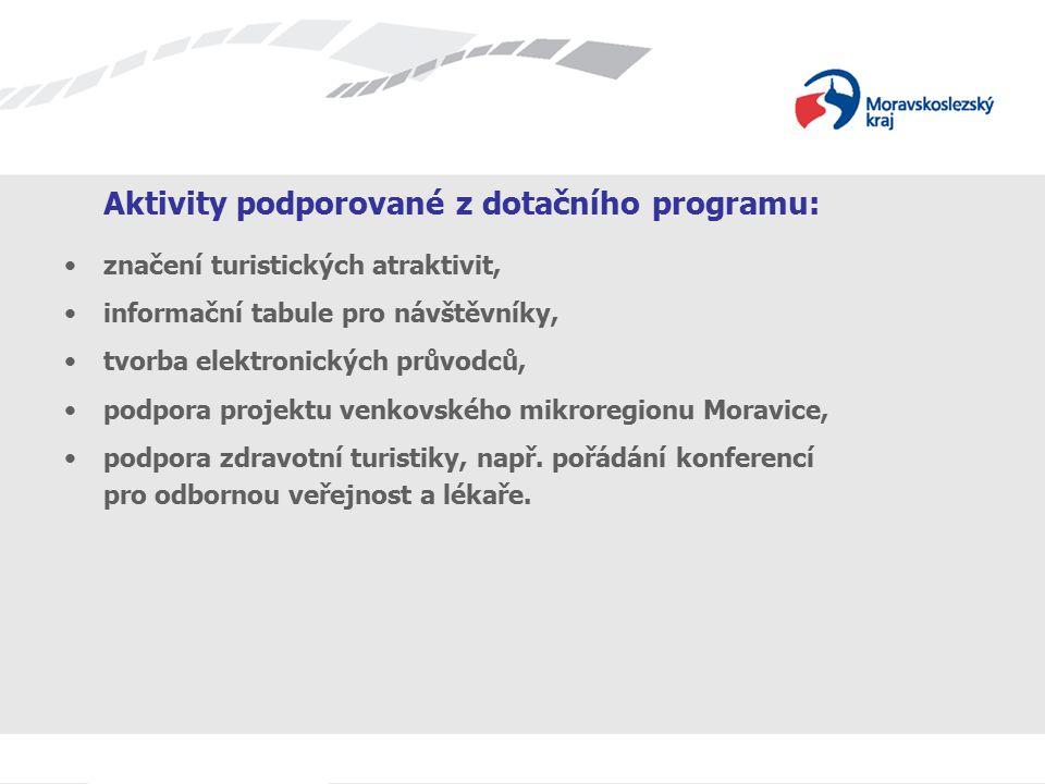 Aktivity podporované z dotačního programu: značení turistických atraktivit, informační tabule pro návštěvníky, tvorba elektronických průvodců, podpora