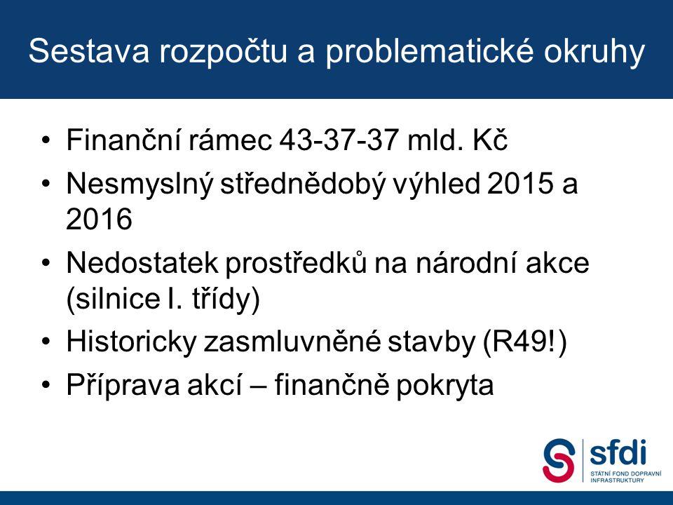Příjmová strana rozpočtu ( v roce 2012 bylo uvolněno celkem 51 672 mil.