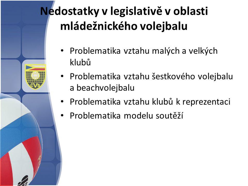 Nedostatky v legislativě v oblasti mládežnického volejbalu Problematika vztahu malých a velkých klubů Problematika vztahu šestkového volejbalu a beach