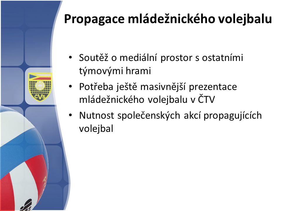 Propagace mládežnického volejbalu Soutěž o mediální prostor s ostatními týmovými hrami Potřeba ještě masivnější prezentace mládežnického volejbalu v ČTV Nutnost společenských akcí propagujících volejbal