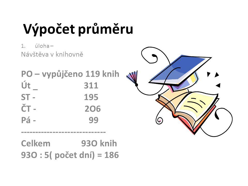 Výpočet průměru 1.úloha – Návštěva v knihovně PO – vypůjčeno 119 knih Út _ 311 ST - 195 ČT - 2O6 Pá - 99 ----------------------------- Celkem 93O knih 93O : 5( počet dní) = 186