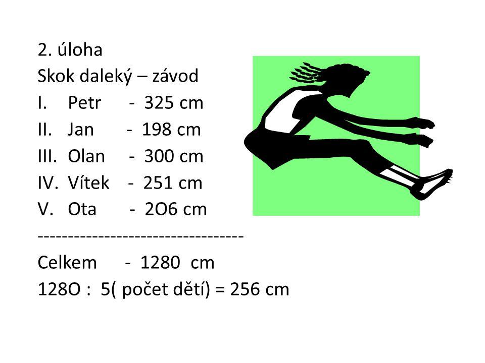 2. úloha Skok daleký – závod I.Petr - 325 cm II.Jan - 198 cm III.Olan - 300 cm IV.Vítek - 251 cm V.Ota - 2O6 cm ---------------------------------- Cel