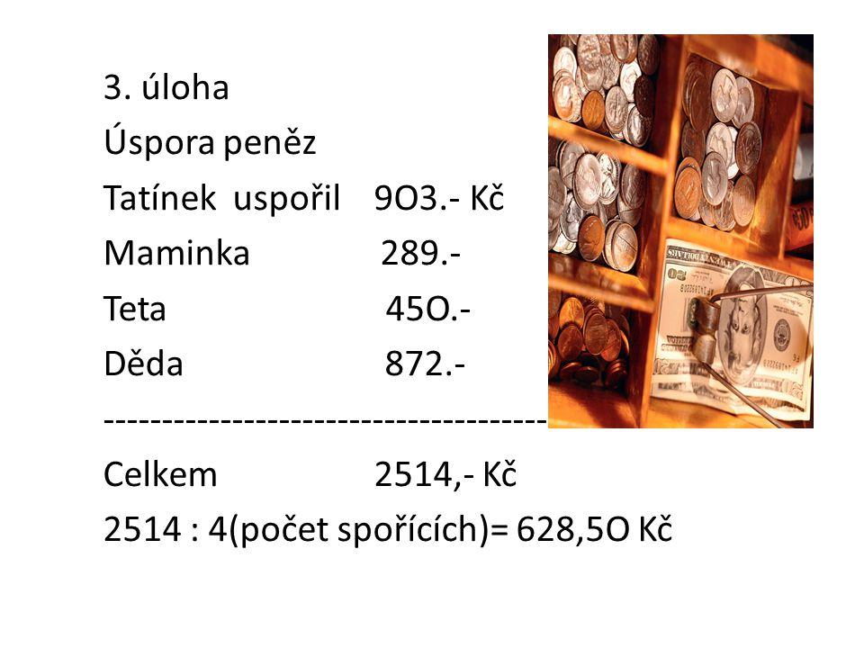 3. úloha Úspora peněz Tatínek uspořil 9O3.- Kč Maminka 289.- Teta 45O.- Děda 872.- -------------------------------------- Celkem 2514,- Kč 2514 : 4(po