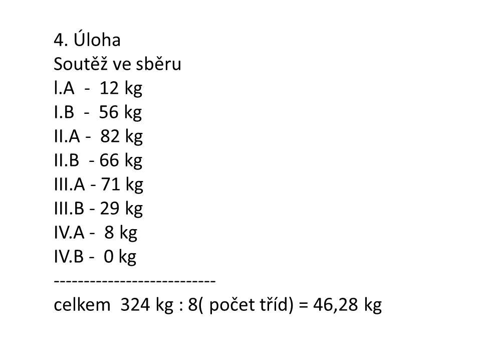 4. Úloha Soutěž ve sběru l.A - 12 kg I.B - 56 kg II.A - 82 kg II.B - 66 kg III.A - 71 kg III.B - 29 kg IV.A - 8 kg IV.B - 0 kg -----------------------