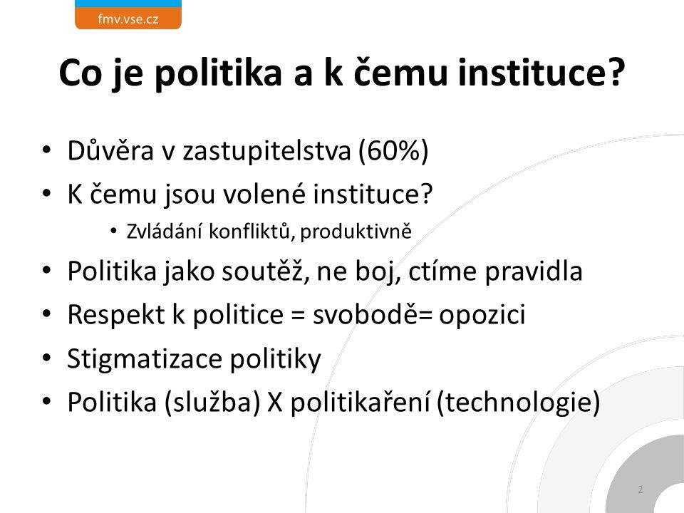 Co je politika a k čemu instituce. Důvěra v zastupitelstva (60%) K čemu jsou volené instituce.