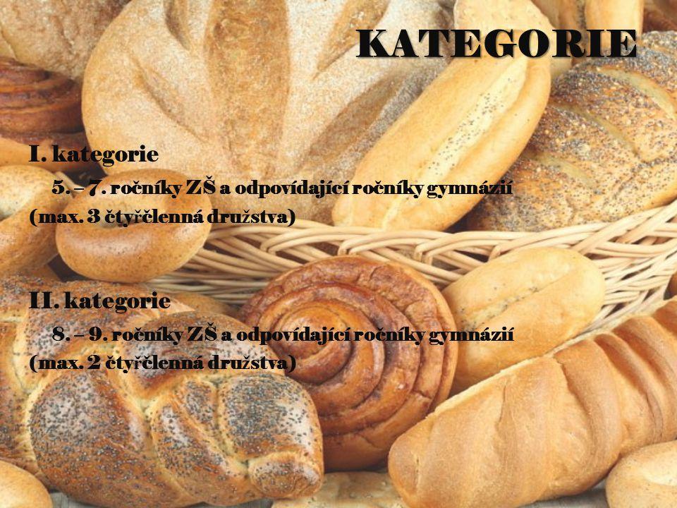 KATEGORIE I. kategorie 5. – 7. ročníky ZŠ a odpovídající ročníky gymnázií (max.