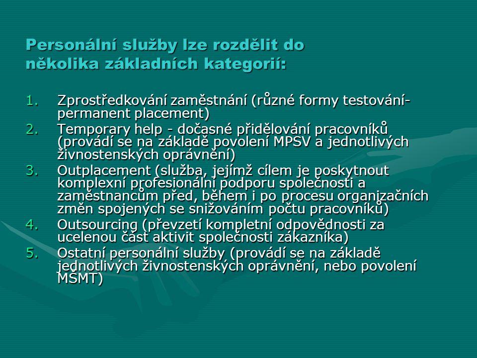 Personální služby lze rozdělit do několika základních kategorií: 1.Zprostředkování zaměstnání (různé formy testování- permanent placement) 2.Temporary