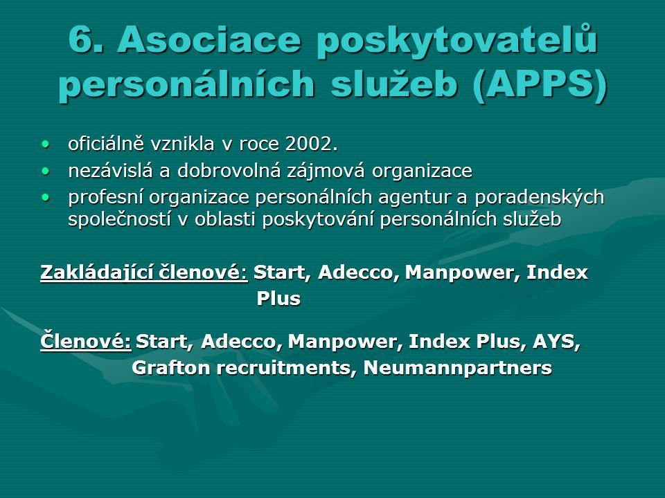 6. Asociace poskytovatelů personálních služeb (APPS) oficiálně vznikla v roce 2002.oficiálně vznikla v roce 2002. nezávislá a dobrovolná zájmová organ