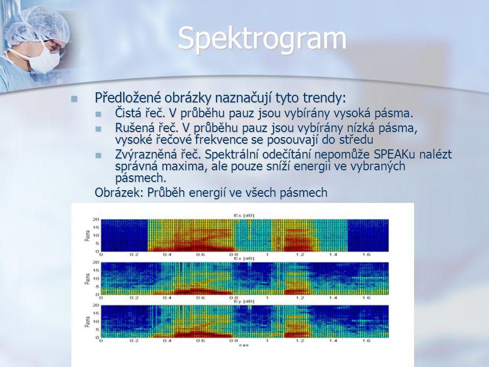 Spektrogram Předložené obrázky naznačují tyto trendy: Předložené obrázky naznačují tyto trendy: Čistá řeč. V průběhu pauz jsou vybírány vysoká pásma.