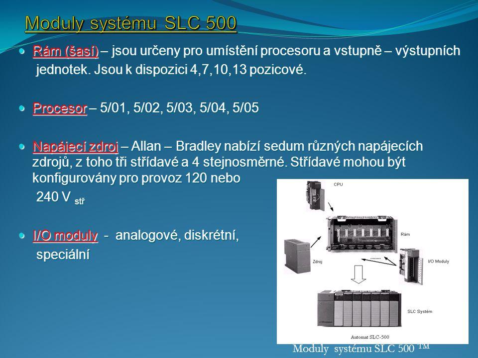 Rám (šasí) – jsou určeny pro umístění procesoru a vstupně – výstupních Rám (šasí) – jsou určeny pro umístění procesoru a vstupně – výstupních jednotek.