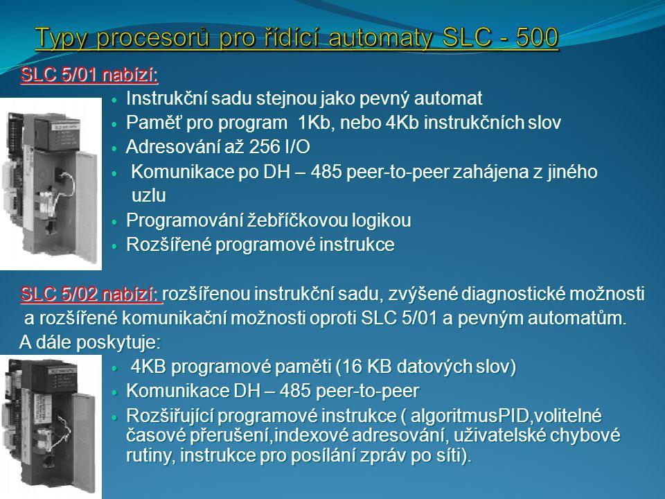 SLC 5/01 nabízí: Instrukční sadu stejnou jako pevný automat Instrukční sadu stejnou jako pevný automat Paměť pro program 1Kb, nebo 4Kb instrukčních slov Paměť pro program 1Kb, nebo 4Kb instrukčních slov Adresování až 256 I/O Adresování až 256 I/O Komunikace po DH – 485 peer-to-peer zahájena z jiného Komunikace po DH – 485 peer-to-peer zahájena z jiného uzlu uzlu Programování žebříčkovou logikou Programování žebříčkovou logikou Rozšířené programové instrukce Rozšířené programové instrukce SLC 5/02 nabízí: rozšířenou instrukční sadu, zvýšené diagnostické možnosti a rozšířené komunikační možnosti oproti SLC 5/01 a pevným automatům.