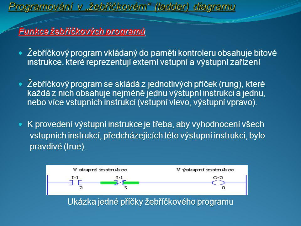 Funkce žebříčkových programů Žebříčkový program vkládaný do paměti kontroleru obsahuje bitové instrukce, které reprezentují externí vstupní a výstupní zařízení Žebříčkový program vkládaný do paměti kontroleru obsahuje bitové instrukce, které reprezentují externí vstupní a výstupní zařízení Žebříčkový program se skládá z jednotlivých příček (rung), které každá z nich obsahuje nejméně jednu výstupní instrukci a jednu, nebo více vstupních instrukcí (vstupní vlevo, výstupní vpravo).