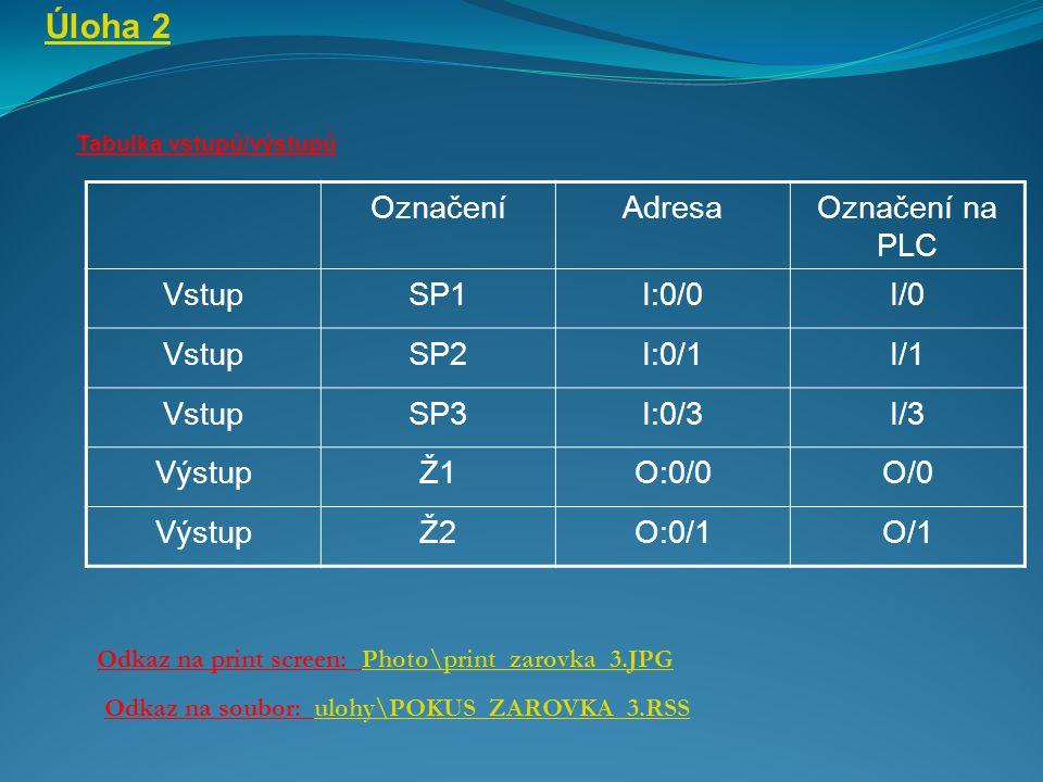 Úloha 2 Tabulka vstupů/výstupů Odkaz na print screen: Photo\print_zarovka_3.JPGPhoto\print_zarovka_3.JPG Odkaz na soubor: ulohy\POKUS_ZAROVKA_3.RSSulohy\POKUS_ZAROVKA_3.RSS OznačeníAdresaOznačení na PLC VstupSP1I:0/0I/0 VstupSP2I:0/1I/1 VstupSP3I:0/3I/3 VýstupŽ1O:0/0O/0 VýstupŽ2O:0/1O/1