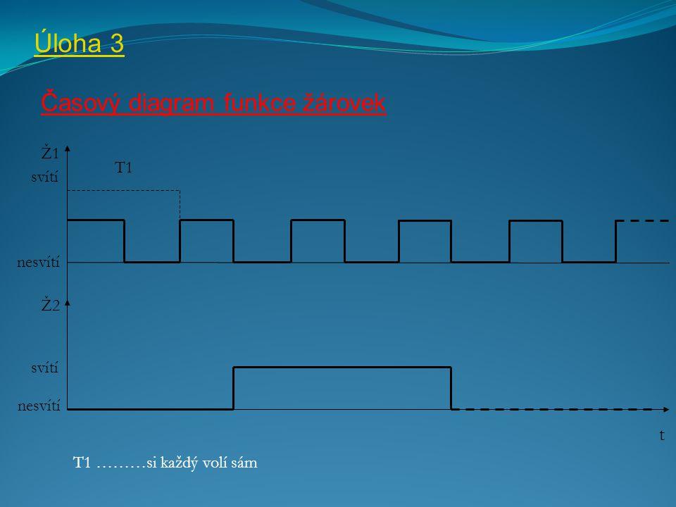 Úloha 3 Časový diagram funkce žárovek t svítí Ž1 Ž2 nesvítí T1 T1 ………si každý volí sám
