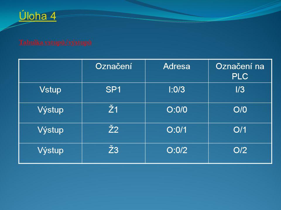 Úloha 4 Tabulka vstupů/výstupů OznačeníAdresaOznačení na PLC VstupSP1I:0/3I/3 VýstupŽ1O:0/0O/0 VýstupŽ2O:0/1O/1 VýstupŽ3O:0/2O/2