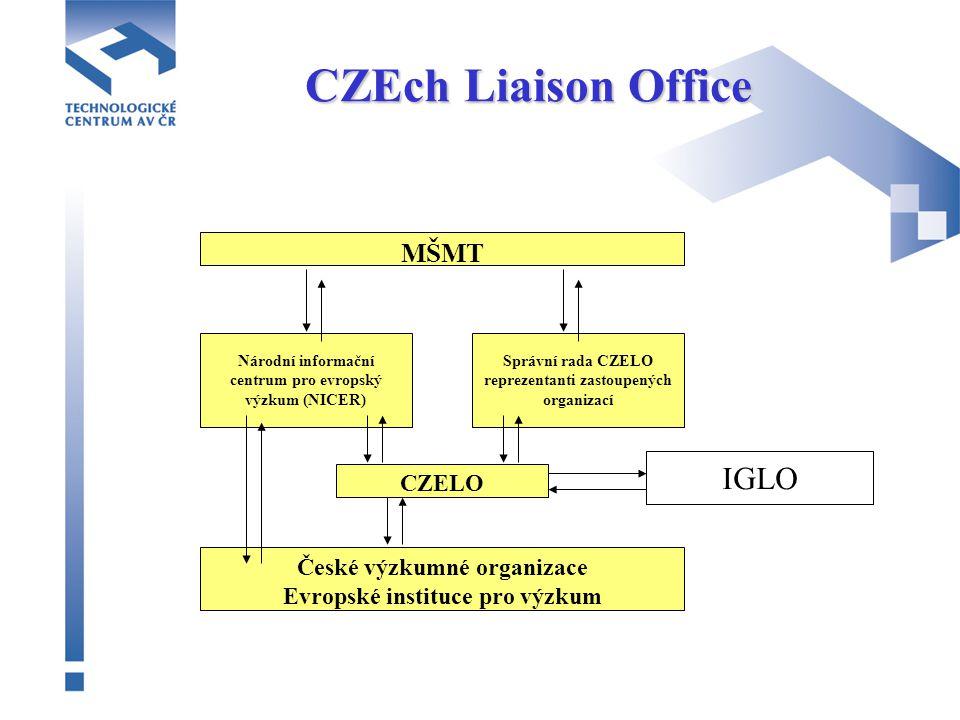 CZEch Liaison Office CZELO MŠMT Národní informační centrum pro evropský výzkum (NICER) Správní rada CZELO reprezentanti zastoupených organizací České výzkumné organizace Evropské instituce pro výzkum IGLO