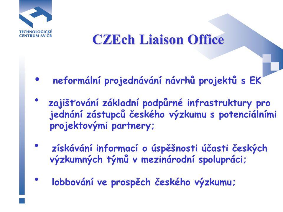 CZEch Liaison Office neformální projednávání návrhů projektů s EK zajišťování základní podpůrné infrastruktury pro jednání zástupců českého výzkumu s potenciálními projektovými partnery; získávání informací o úspěšnosti účasti českých výzkumných týmů v mezinárodní spolupráci; lobbování ve prospěch českého výzkumu;