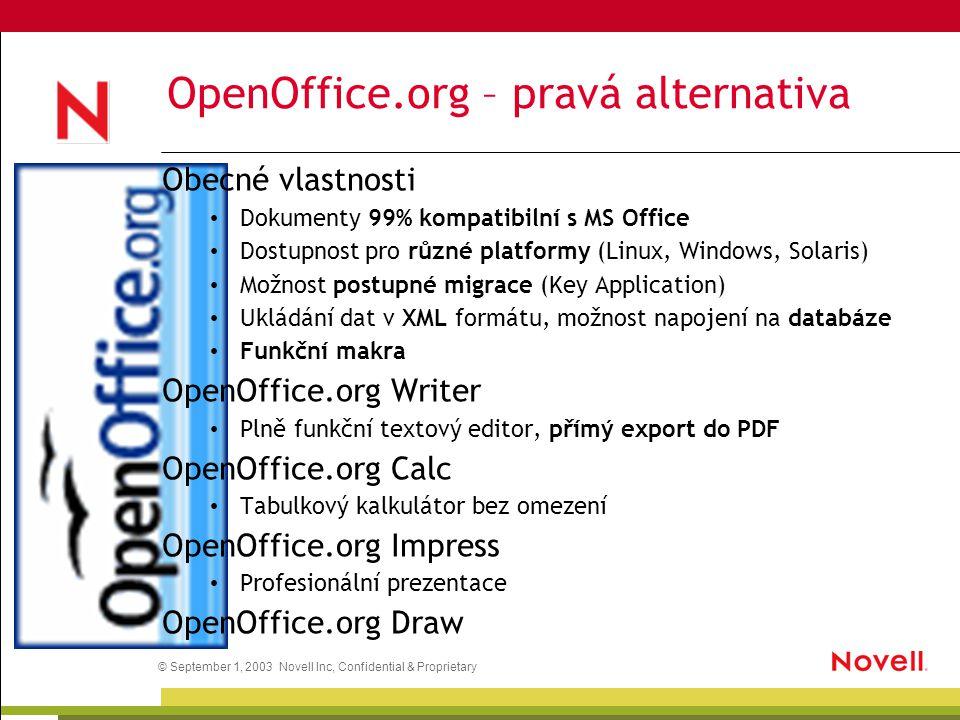 © September 1, 2003 Novell Inc, Confidential & Proprietary OpenOffice.org – pravá alternativa Obecné vlastnosti Dokumenty 99% kompatibilní s MS Office