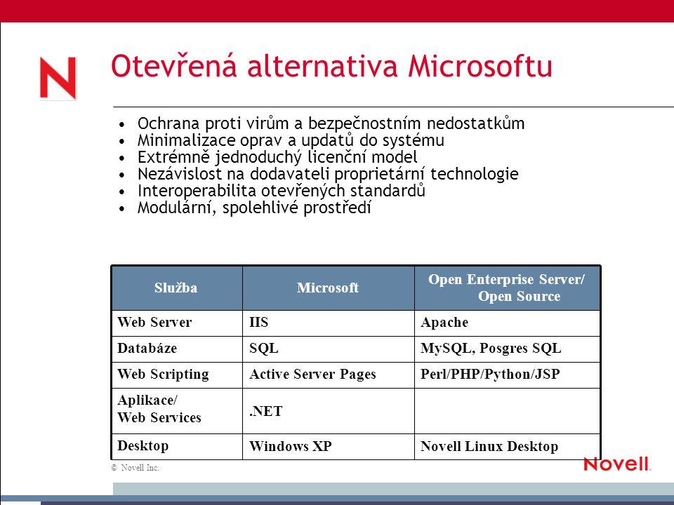 © Novell Inc. Otevřená alternativa Microsoftu Ochrana proti virům a bezpečnostním nedostatkům Minimalizace oprav a updatů do systému Extrémně jednoduc