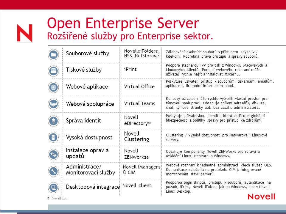 © Novell Inc. Open Enterprise Server Rozšířené služby pro Enterprise sektor. Virtual Office Webové aplikace Webové rozhraní k jednotné administraci vš