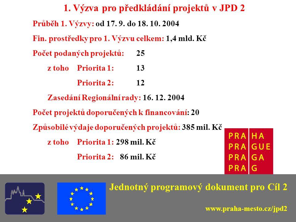1. Výzva pro předkládání projektů v JPD 2 Průběh 1.