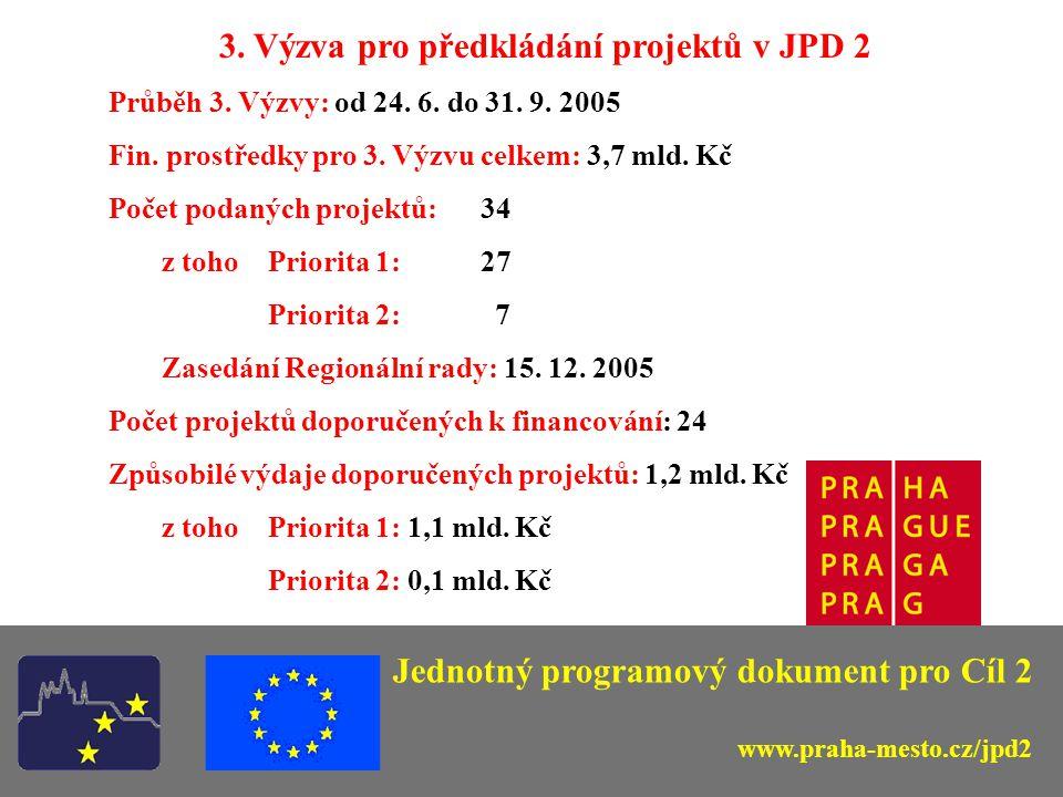 3. Výzva pro předkládání projektů v JPD 2 Průběh 3.