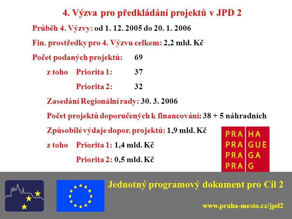 4. Výzva pro předkládání projektů v JPD 2 Průběh 4.
