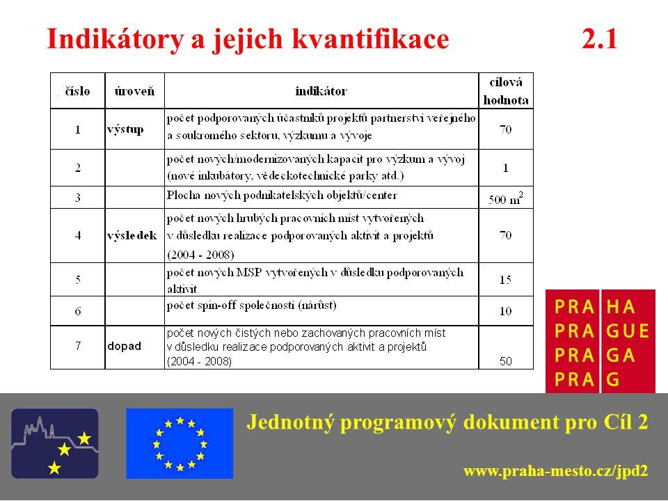 Jednotný programový dokument pro Cíl 2.