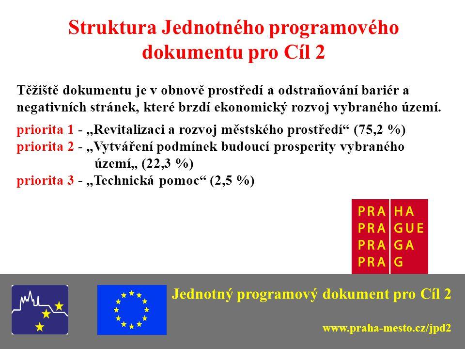 Struktura Jednotného programového dokumentu pro Cíl 2 Těžiště dokumentu je v obnově prostředí a odstraňování bariér a negativních stránek, které brzdí ekonomický rozvoj vybraného území.