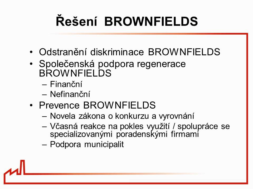 Řešení BROWNFIELDS Odstranění diskriminace BROWNFIELDS Společenská podpora regenerace BROWNFIELDS –Finanční –Nefinanční Prevence BROWNFIELDS –Novela zákona o konkurzu a vyrovnání –Včasná reakce na pokles využití / spolupráce se specializovanými poradenskými firmami –Podpora municipalit