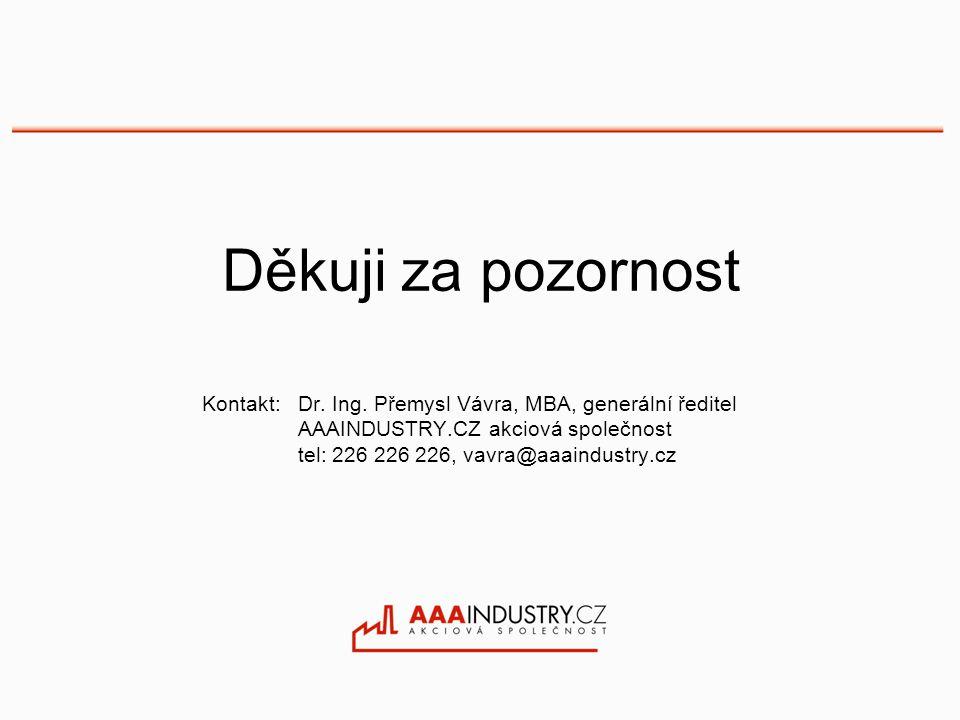 Děkuji za pozornost Kontakt: Dr. Ing. Přemysl Vávra, MBA, generální ředitel AAAINDUSTRY.CZ akciová společnost tel: 226 226 226, vavra@aaaindustry.cz