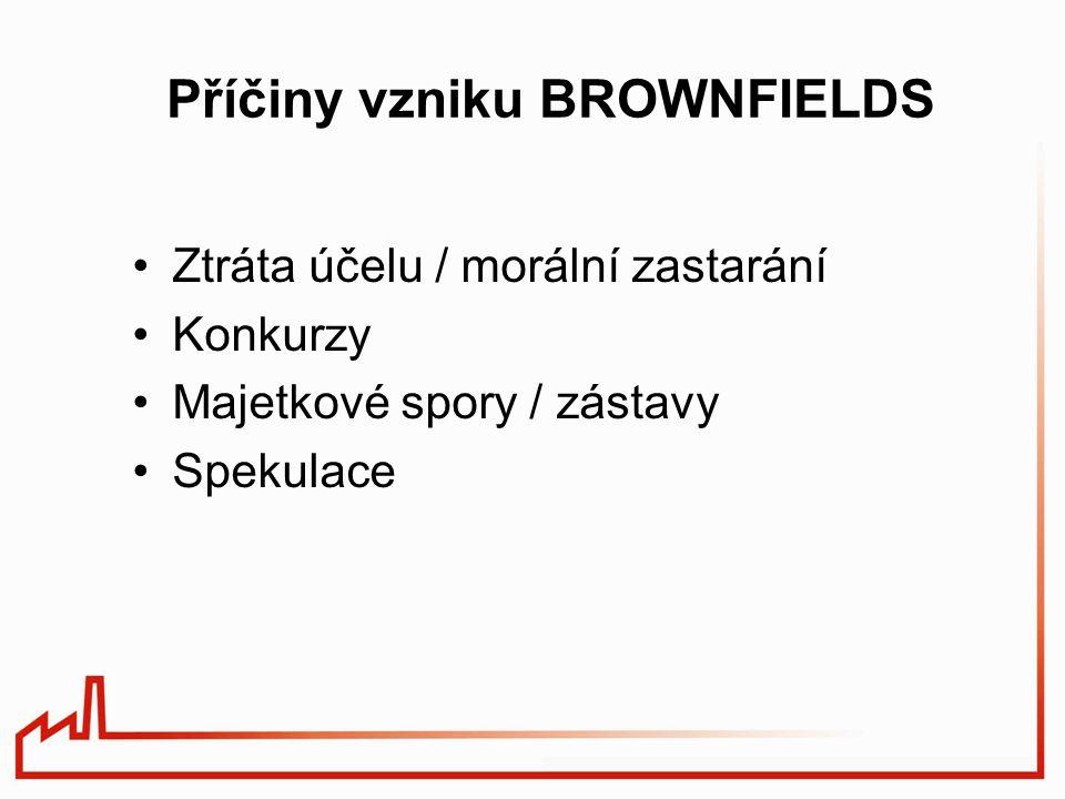 Příčiny vzniku BROWNFIELDS Ztráta účelu / morální zastarání Konkurzy Majetkové spory / zástavy Spekulace