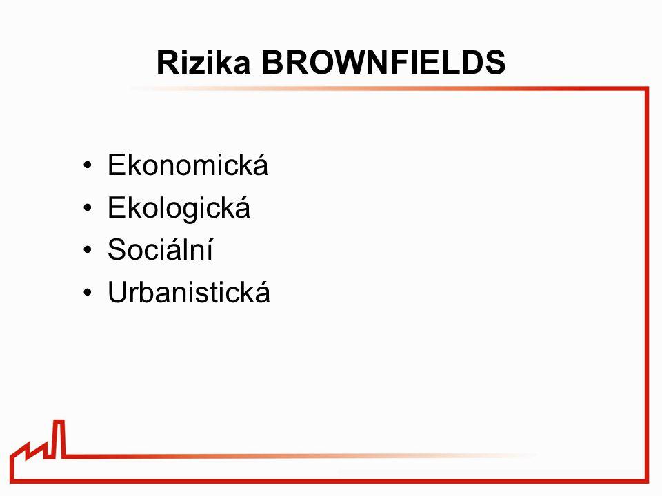 Rizika BROWNFIELDS Ekonomická Ekologická Sociální Urbanistická