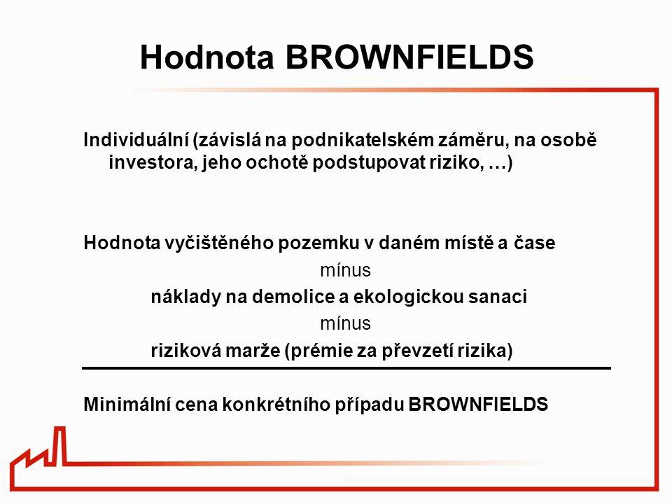 Hodnota BROWNFIELDS Individuální (závislá na podnikatelském záměru, na osobě investora, jeho ochotě podstupovat riziko, …) Hodnota vyčištěného pozemku v daném místě a čase mínus náklady na demolice a ekologickou sanaci mínus riziková marže (prémie za převzetí rizika) Minimální cena konkrétního případu BROWNFIELDS