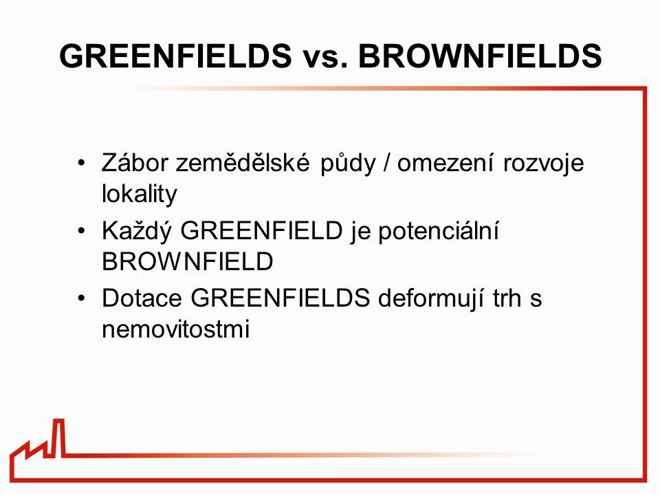 GREENFIELDS vs. BROWNFIELDS Zábor zemědělské půdy / omezení rozvoje lokality Každý GREENFIELD je potenciální BROWNFIELD Dotace GREENFIELDS deformují t