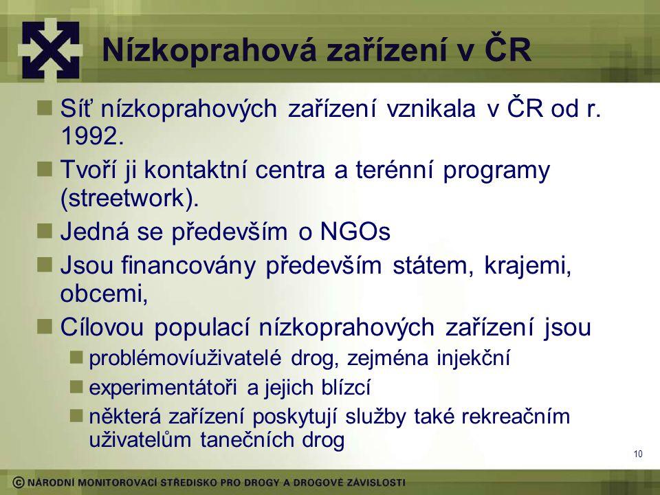 10 Nízkoprahová zařízení v ČR Síť nízkoprahových zařízení vznikala v ČR od r. 1992. Tvoří ji kontaktní centra a terénní programy (streetwork). Jedná s