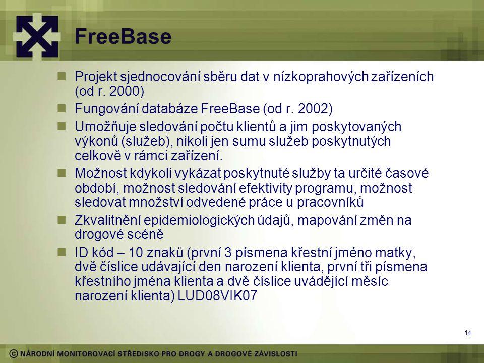 14 FreeBase Projekt sjednocování sběru dat v nízkoprahových zařízeních (od r. 2000) Fungování databáze FreeBase (od r. 2002) Umožňuje sledování počtu
