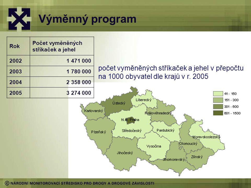 21 Výměnný program počet vyměněných stříkaček a jehel v přepočtu na 1000 obyvatel dle krajů v r. 2005 Rok Počet vyměněných stříkaček a jehel 20021 471