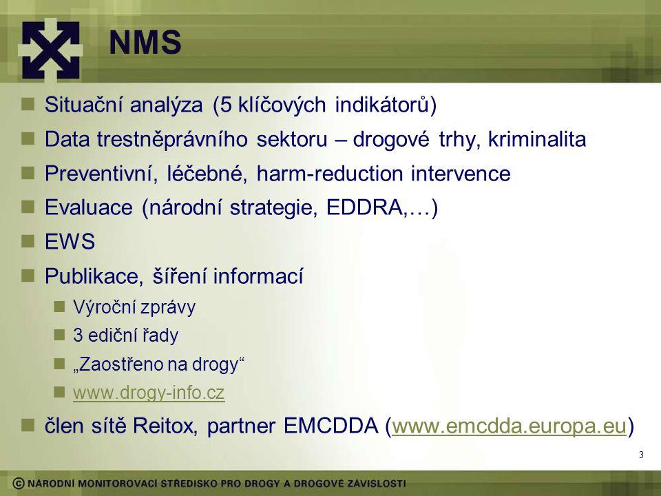 """3 NMS Situační analýza (5 klíčových indikátorů) Data trestněprávního sektoru – drogové trhy, kriminalita Preventivní, léčebné, harm-reduction intervence Evaluace (národní strategie, EDDRA,…) EWS Publikace, šíření informací Výroční zprávy 3 ediční řady """"Zaostřeno na drogy www.drogy-info.cz člen sítě Reitox, partner EMCDDA (www.emcdda.europa.eu)www.emcdda.europa.eu"""