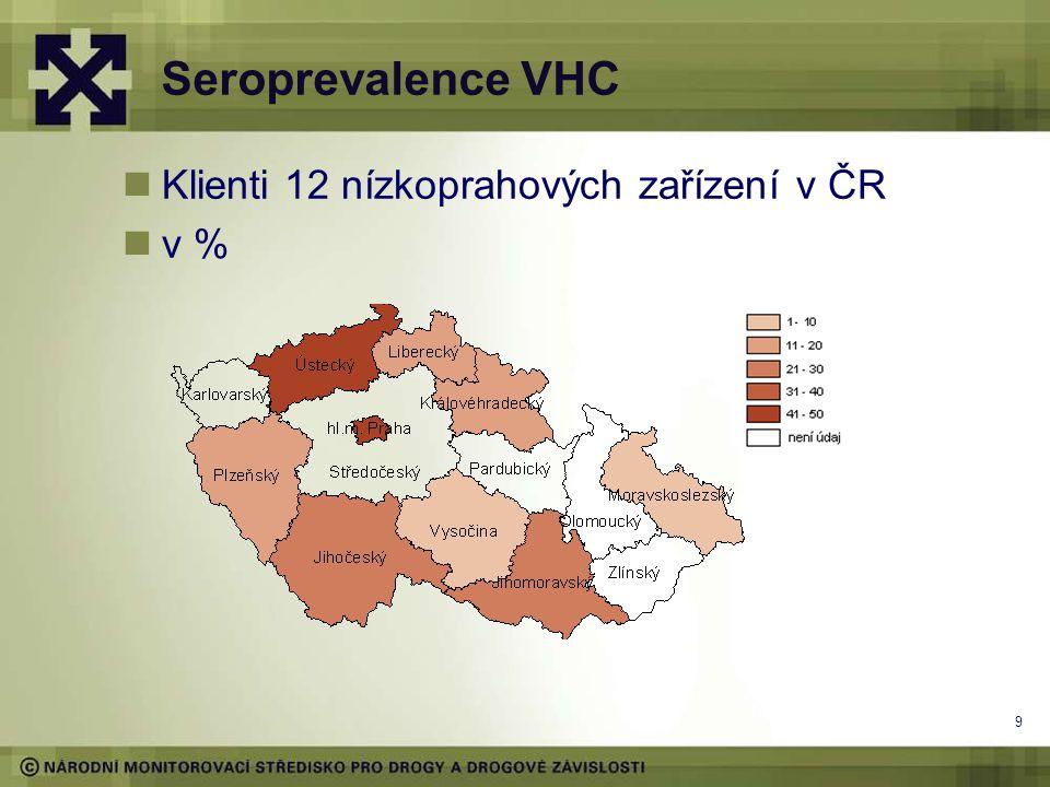 9 Seroprevalence VHC Klienti 12 nízkoprahových zařízení v ČR v %