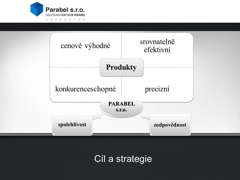 Cíl a strategie cenově výhodné srovnatelně efektivní konkurenceschopnéprecizní Produkty PARABEL s.r.o. spolehlivost zodpovědnost