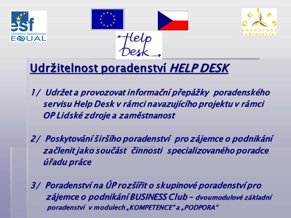 """Udržitelnost poradenství HELP DESK 1/ Udržet a provozovat informační přepážky poradenského servisu Help Desk v rámci navazujícího projektu v rámci servisu Help Desk v rámci navazujícího projektu v rámci OP Lidské zdroje a zaměstnanost OP Lidské zdroje a zaměstnanost 2/ Poskytování širšího poradenství pro zájemce o podnikání začlenit jako součást činnosti specializovaného poradce začlenit jako součást činnosti specializovaného poradce úřadu práce úřadu práce 3/ Poradenství na ÚP rozšířit o skupinové poradenství pro zájemce o podnikání BUSINESS Club – dvoumodulové základní zájemce o podnikání BUSINESS Club – dvoumodulové základní poradenství v modulech """"KOMPETENCE a """"PODPORA poradenství v modulech """"KOMPETENCE a """"PODPORA"""