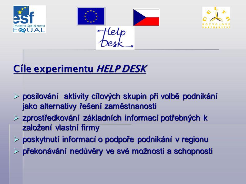 Cíle experimentu HELP DESK  posilování aktivity cílových skupin při volbě podnikání jako alternativy řešení zaměstnanosti  zprostředkování základníc