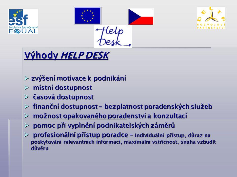 Výhody HELP DESK  zvýšení motivace k podnikání  místní dostupnost  časová dostupnost  finanční dostupnost – bezplatnost poradenských služeb  možn
