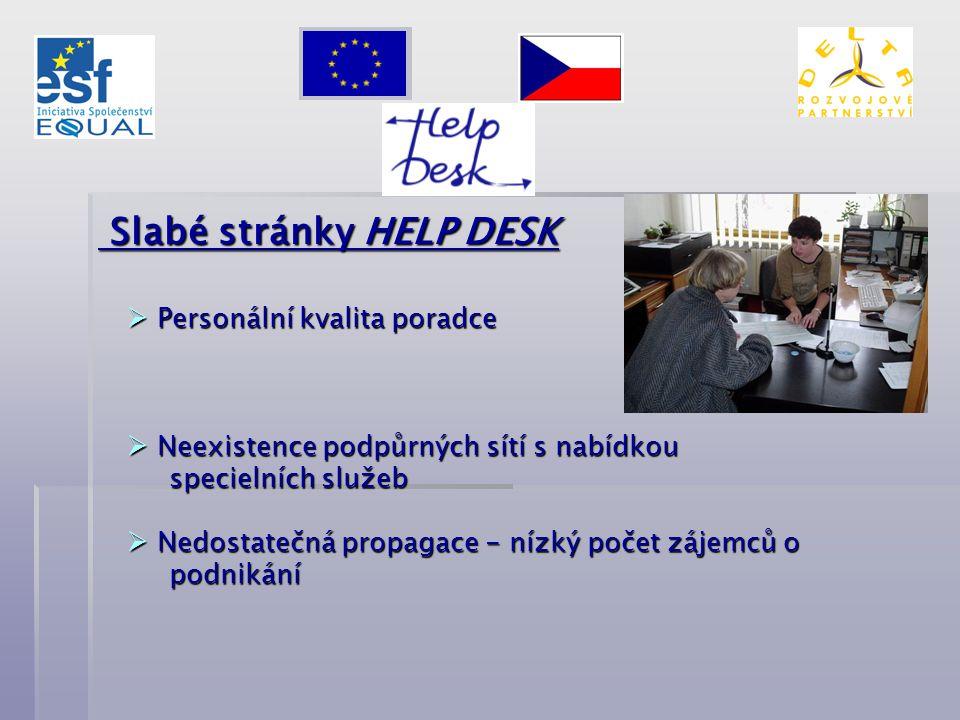 Slabé stránky HELP DESK Slabé stránky HELP DESK  Personální kvalita poradce  Neexistence podpůrných sítí s nabídkou specielních služeb specielních s