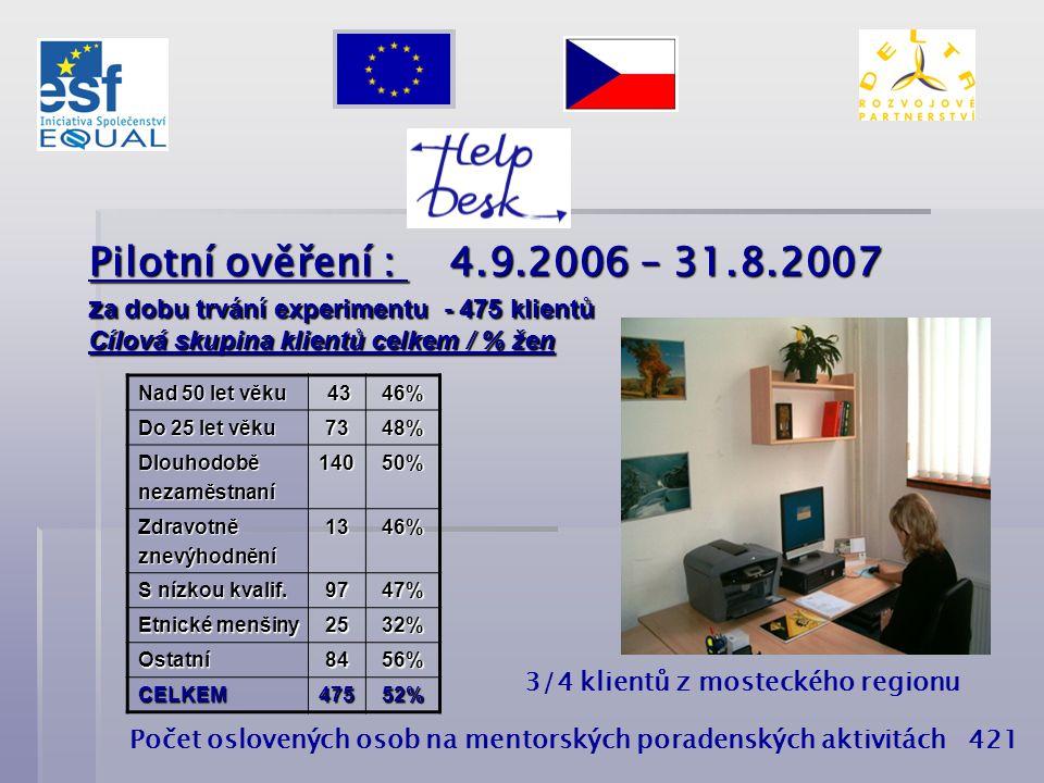 Pilotní ověření : 4.9.2006 – 31.8.2007 z a dobu trvání experimentu - 475 klientů Cílová skupina klientů celkem / % žen Nad 50 let věku 43 4346% Do 25