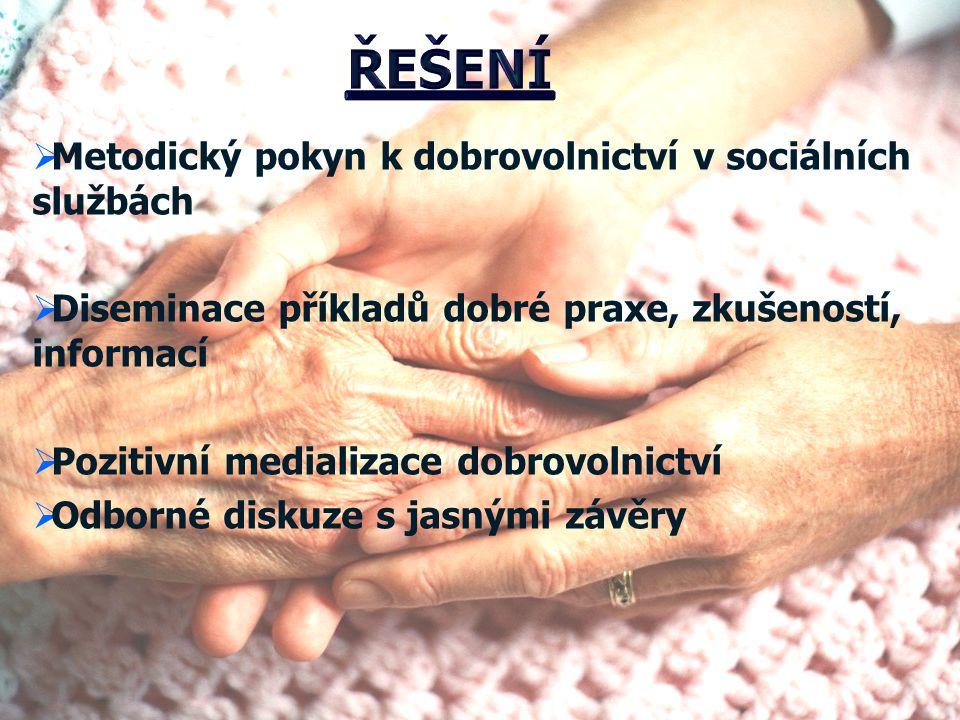 9 děkuji za pozornost www.apsscr.cz www.socialni-sluzby.eu www.tyden-socialnich-sluzeb.cz www.stastne-stari.cz www.horecky.cz