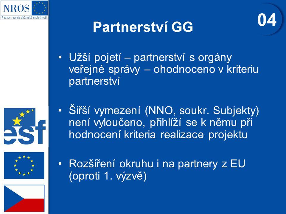Partnerství GG Užší pojetí – partnerství s orgány veřejné správy – ohodnoceno v kriteriu partnerství Šiřší vymezení (NNO, soukr.