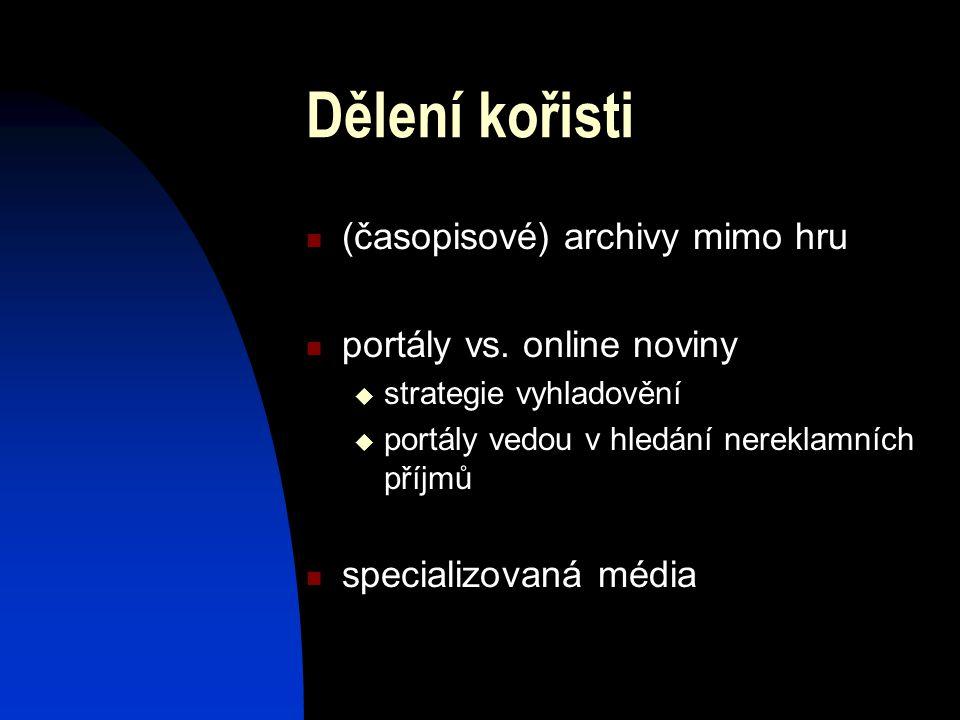 Dělení kořisti (časopisové) archivy mimo hru portály vs.