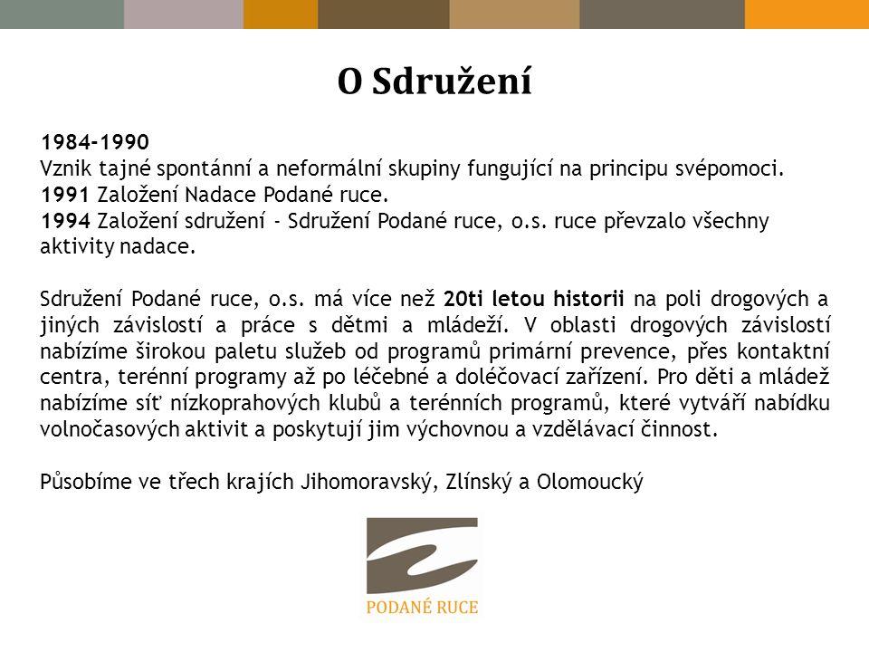 Historie Do konce roku 2012 pod občanským sdružením RES-SEF, o.